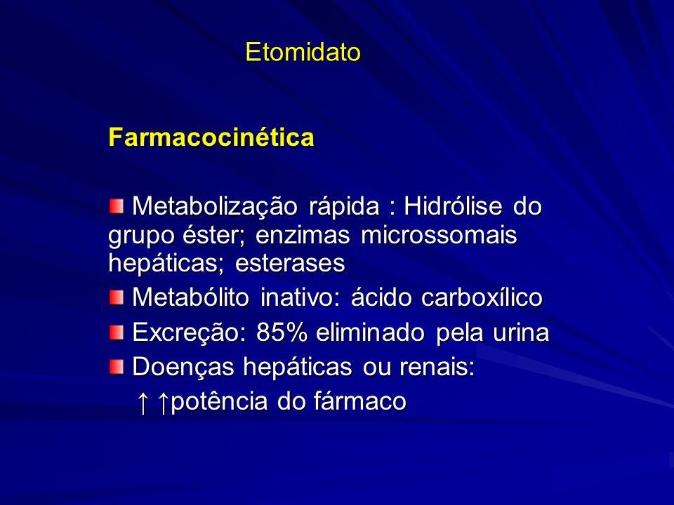 Etomidato Farmacocinética Metabolização rápida : Hidrólise do grupo éster; enzimas microssomais hepáticas; esterases Metabolização rápida : Hidrólise