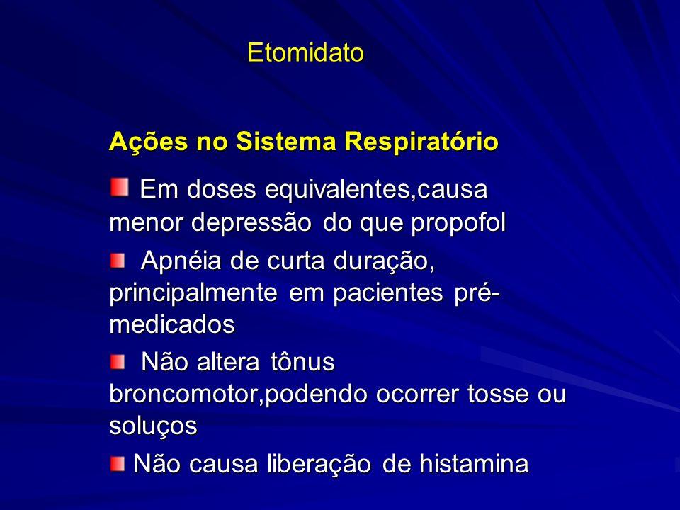 Etomidato Ações no Sistema Respiratório Em doses equivalentes,causa menor depressão do que propofol Em doses equivalentes,causa menor depressão do que