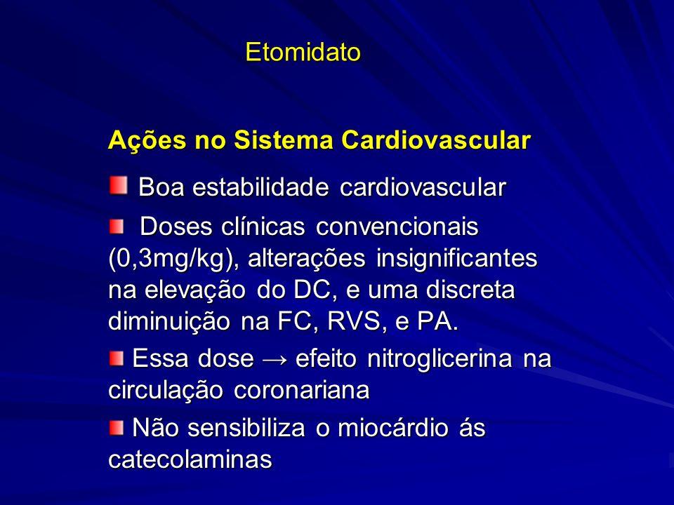 Etomidato Ações no Sistema Cardiovascular Boa estabilidade cardiovascular Boa estabilidade cardiovascular Doses clínicas convencionais (0,3mg/kg), alt