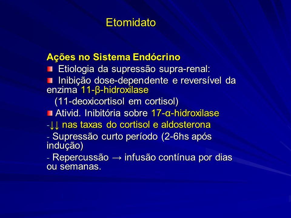 Etomidato Ações no Sistema Endócrino Etiologia da supressão supra-renal: Etiologia da supressão supra-renal: Inibição dose-dependente e reversível da