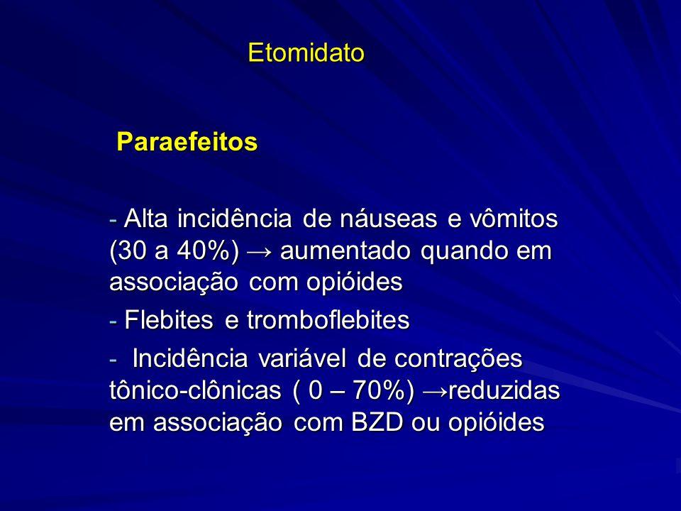 Etomidato Paraefeitos Paraefeitos - Alta incidência de náuseas e vômitos (30 a 40%) aumentado quando em associação com opióides - Flebites e trombofle