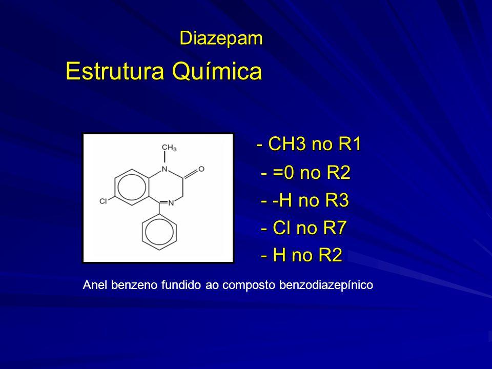 Diazepam Estrutura Química - CH3 no R1 - CH3 no R1 - =0 no R2 - =0 no R2 - -H no R3 - -H no R3 - Cl no R7 - Cl no R7 - H no R2 - H no R2 Anel benzeno