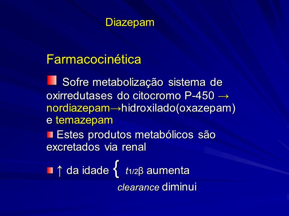 Diazepam Farmacocinética Sofre metabolização sistema de oxirredutases do citocromo P-450 nordiazepamhidroxilado(oxazepam) e temazepam Sofre metaboliza