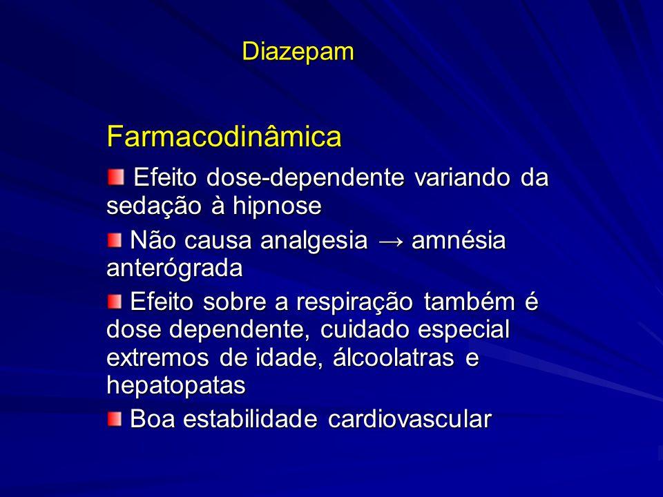 Diazepam Farmacodinâmica Efeito dose-dependente variando da sedação à hipnose Efeito dose-dependente variando da sedação à hipnose Não causa analgesia