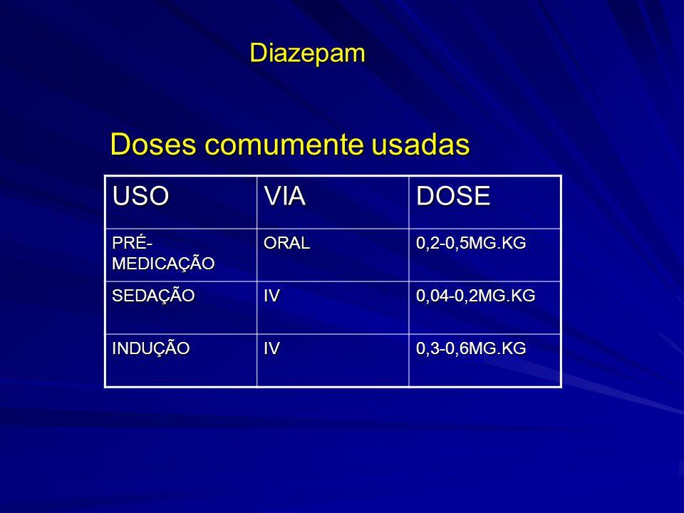 Diazepam Doses comumente usadas USOVIADOSE PRÉ- MEDICAÇÃO ORAL0,2-0,5MG.KG SEDAÇÃOIV0,04-0,2MG.KG INDUÇÃOIV0,3-0,6MG.KG