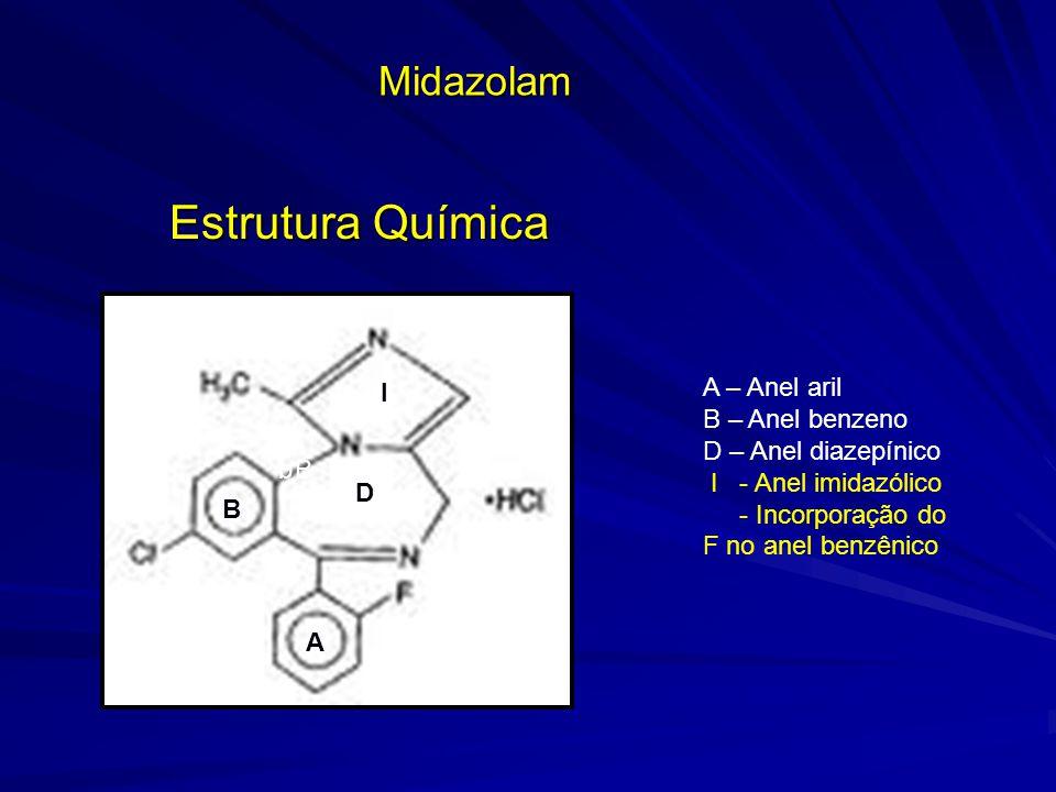 Midazolam Estrutura Química bB B A D I A – Anel aril B – Anel benzeno D – Anel diazepínico I - Anel imidazólico - Incorporação do F no anel benzênico