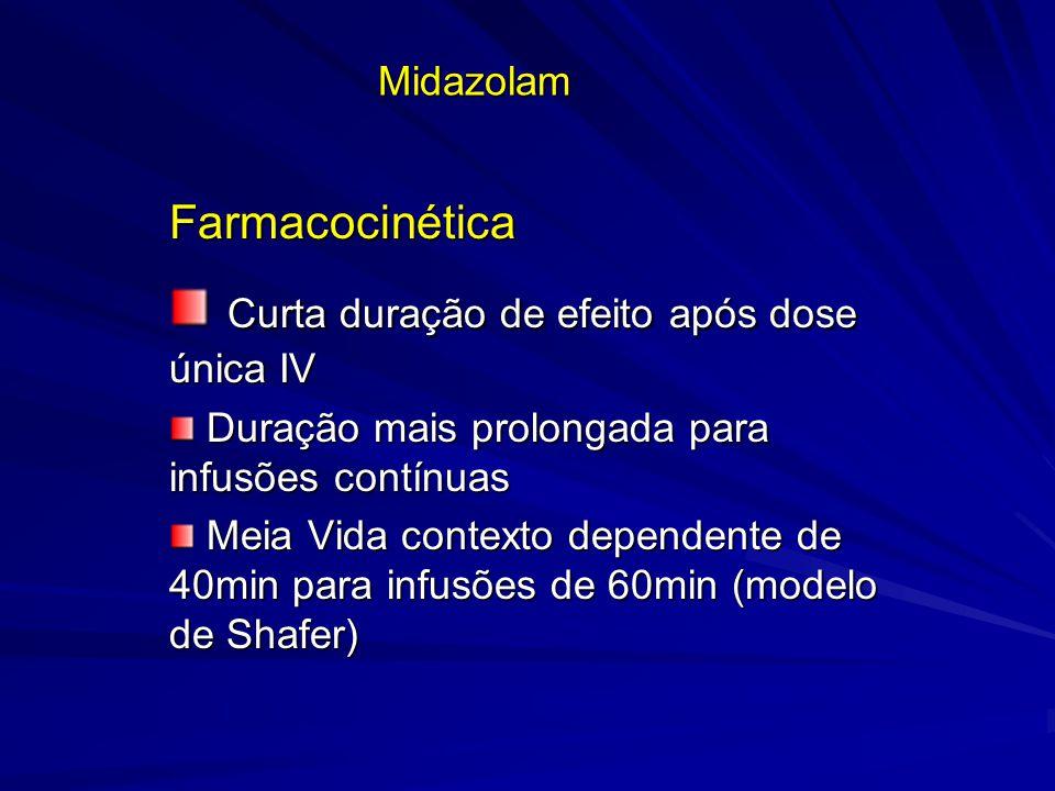 Midazolam Farmacocinética Curta duração de efeito após dose única IV Curta duração de efeito após dose única IV Duração mais prolongada para infusões