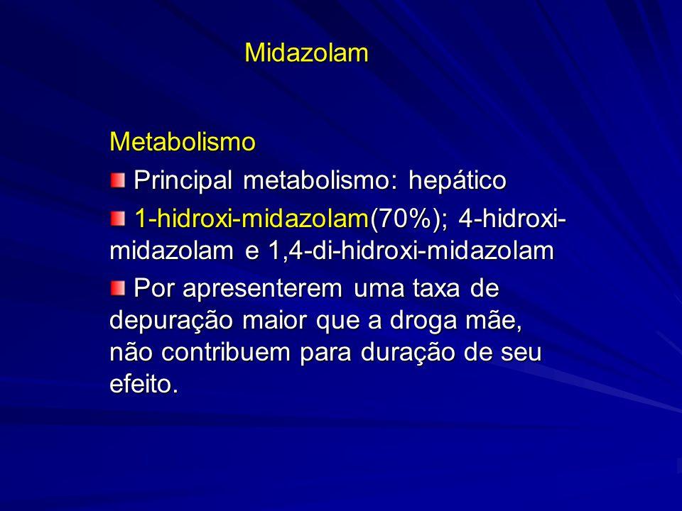 Midazolam Metabolismo Principal metabolismo: hepático Principal metabolismo: hepático 1-hidroxi-midazolam(70%); 4-hidroxi- midazolam e 1,4-di-hidroxi-