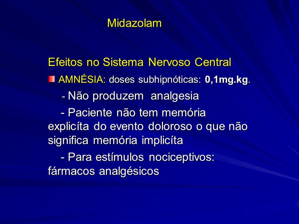 Midazolam Efeitos no Sistema Nervoso Central AMNÉSIA: doses subhipnóticas: 0,1mg.kg. AMNÉSIA: doses subhipnóticas: 0,1mg.kg. - Não produzem analgesia
