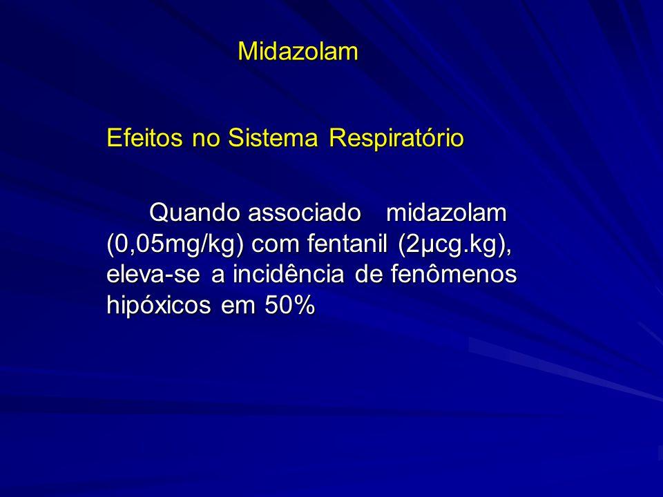 Midazolam Efeitos no Sistema Respiratório Quando associado midazolam (0,05mg/kg) com fentanil (2µcg.kg), eleva-se a incidência de fenômenos hipóxicos