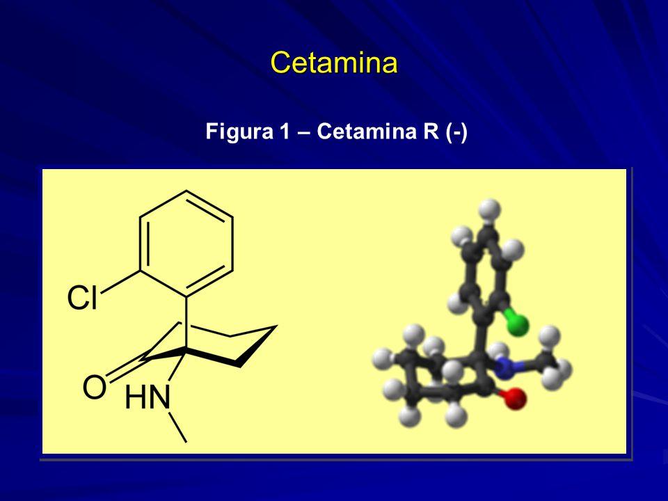 CetaminaCetamina Figura 1 – Cetamina R (-)