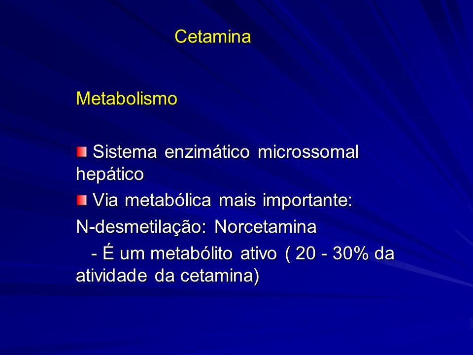 Cetamina Metabolismo Sistema enzimático microssomal hepático Sistema enzimático microssomal hepático Via metabólica mais importante: Via metabólica ma