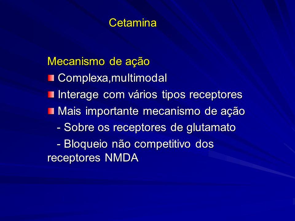 Cetamina Mecanismo de ação Complexa,multimodal Complexa,multimodal Interage com vários tipos receptores Interage com vários tipos receptores Mais impo