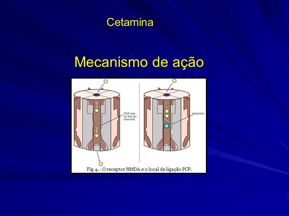 Cetamina Mecanismo de ação Mecanismo de ação