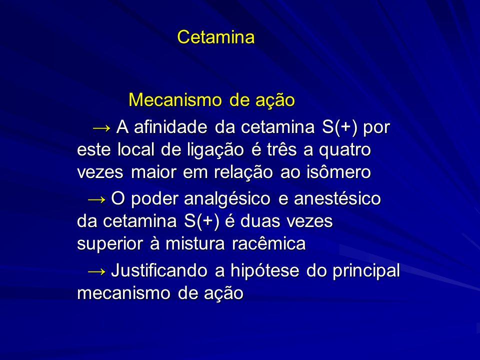 Cetamina A afinidade da cetamina S(+) por este local de ligação é três a quatro vezes maior em relação ao isômero A afinidade da cetamina S(+) por est