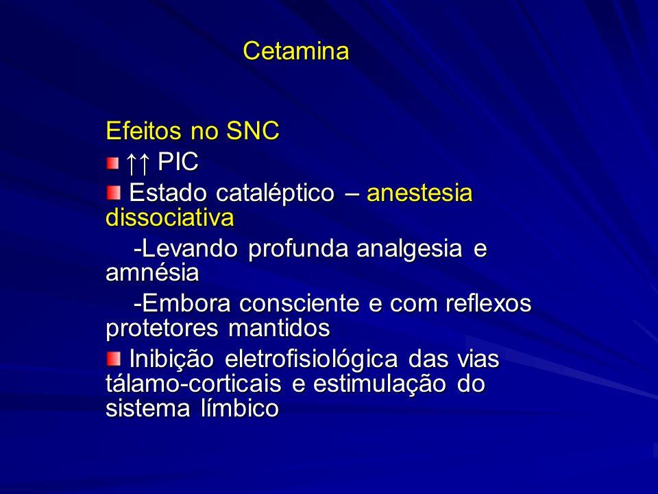 Cetamina Efeitos no SNC PIC PIC Estado cataléptico – anestesia dissociativa Estado cataléptico – anestesia dissociativa -Levando profunda analgesia e