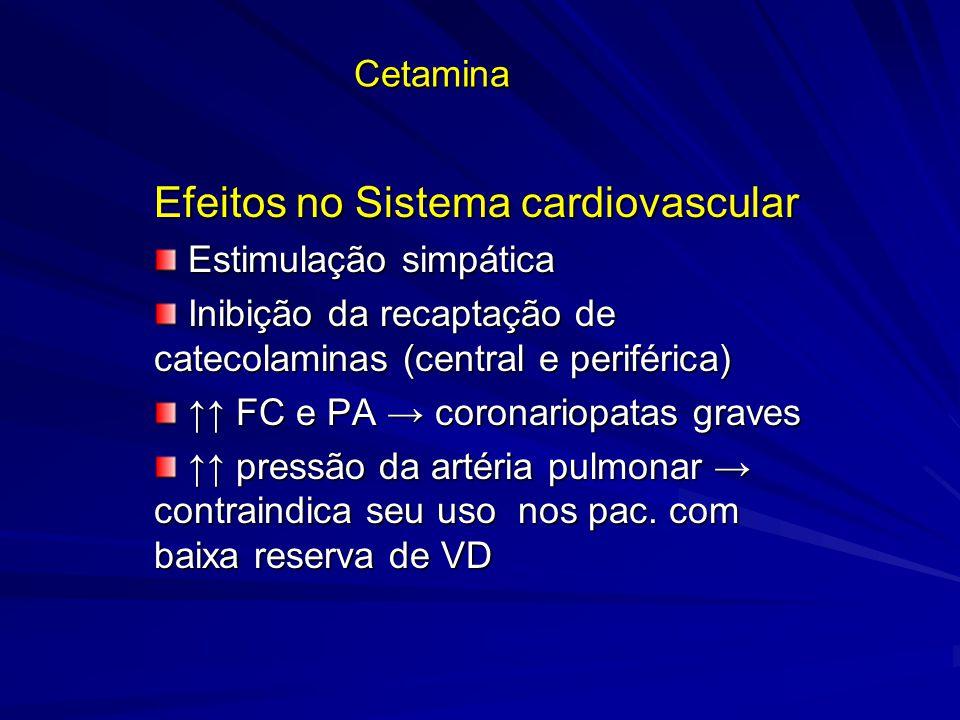 Cetamina Efeitos no Sistema cardiovascular Estimulação simpática Estimulação simpática Inibição da recaptação de catecolaminas (central e periférica)