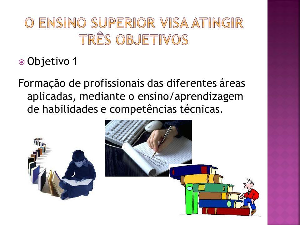 Objetivo 1 Formação de profissionais das diferentes áreas aplicadas, mediante o ensino/aprendizagem de habilidades e competências técnicas.