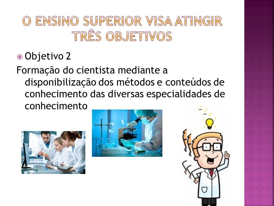 Objetivo 2 Formação do cientista mediante a disponibilização dos métodos e conteúdos de conhecimento das diversas especialidades de conhecimento