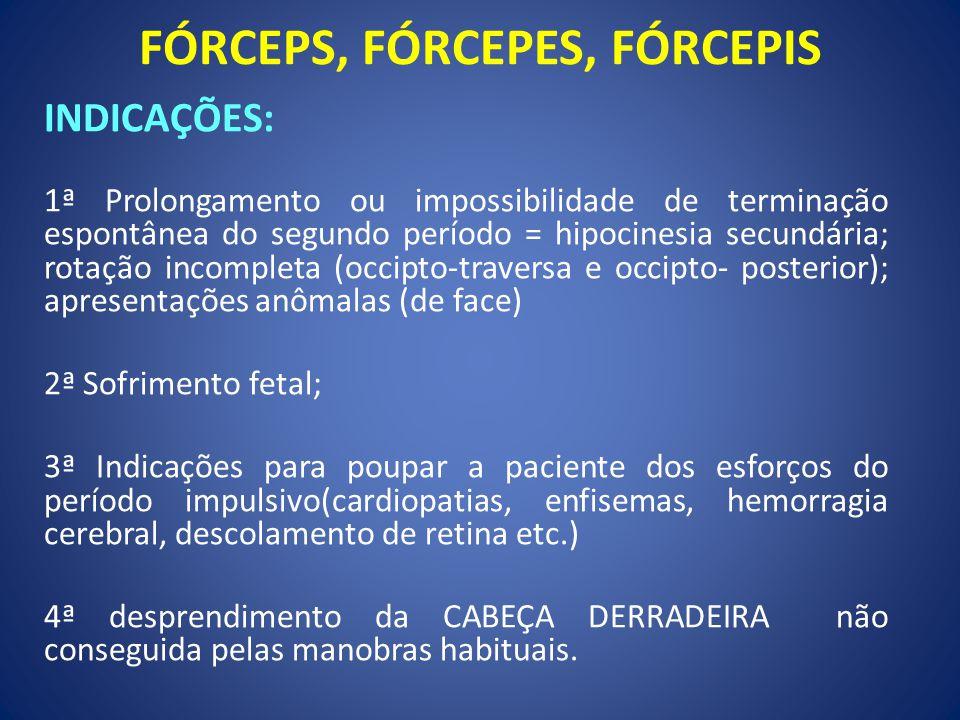 INDICAÇÕES: 1ª Prolongamento ou impossibilidade de terminação espontânea do segundo período = hipocinesia secundária; rotação incompleta (occipto-trav