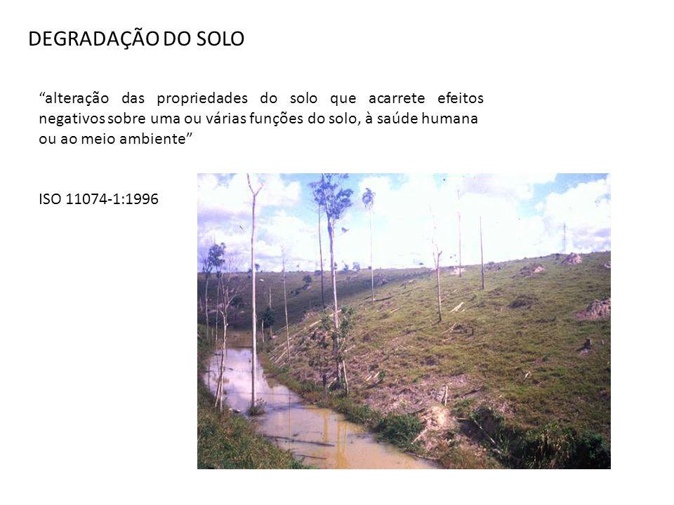 alteração das propriedades do solo que acarrete efeitos negativos sobre uma ou várias funções do solo, à saúde humana ou ao meio ambiente ISO 11074-1: