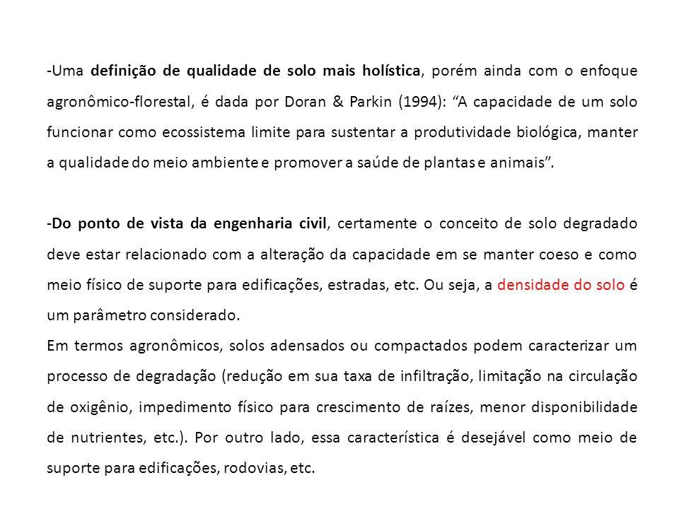 -Uma definição de qualidade de solo mais holística, porém ainda com o enfoque agronômico-florestal, é dada por Doran & Parkin (1994): A capacidade de