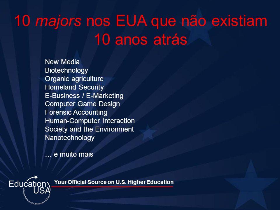Your Official Source on U.S. Higher Education 10 majors nos EUA que não existiam 10 anos atrás New Media Biotechnology Organic agriculture Homeland Se