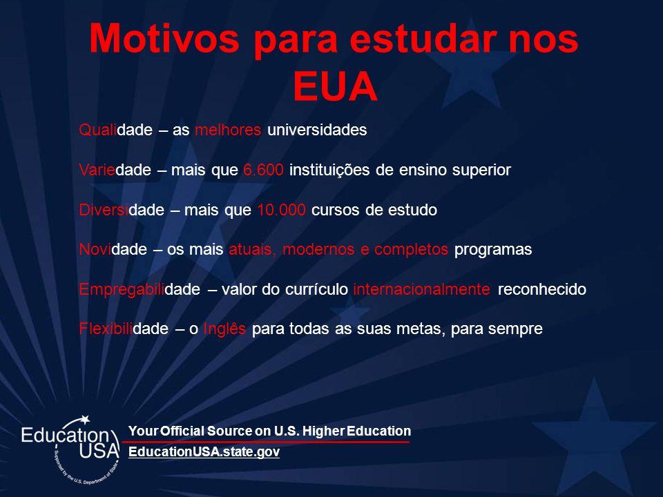 Your Official Source on U.S. Higher Education Motivos para estudar nos EUA EducationUSA.state.gov Qualidade – as melhores universidades Variedade – ma