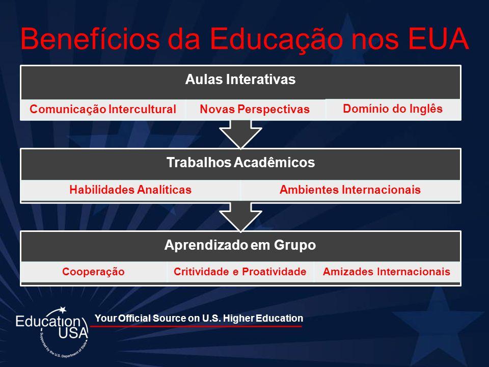 Your Official Source on U.S. Higher Education Benefícios da Educação nos EUA Aprendizado em Grupo CooperaçãoCritividade e ProatividadeAmizades Interna