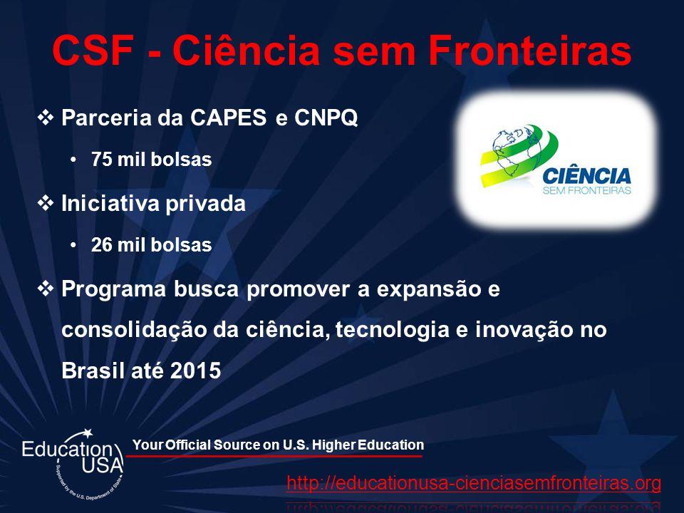 Your Official Source on U.S. Higher Education CSF - Ciência sem Fronteiras Parceria da CAPES e CNPQ 75 mil bolsas Iniciativa privada 26 mil bolsas Pro