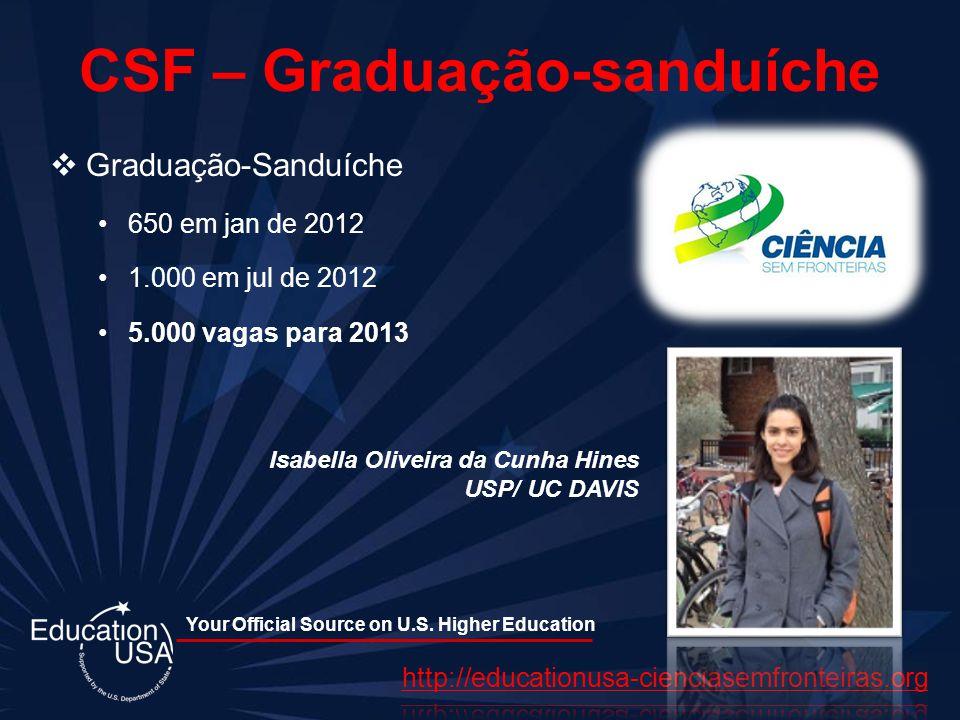 Your Official Source on U.S. Higher Education CSF – Graduação-sanduíche Graduação-Sanduíche 650 em jan de 2012 1.000 em jul de 2012 5.000 vagas para 2