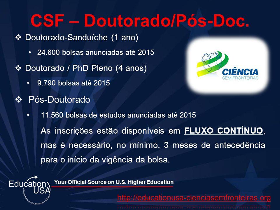 Your Official Source on U.S. Higher Education CSF – Doutorado/Pós-Doc. Doutorado-Sanduíche (1 ano) 24.600 bolsas anunciadas até 2015 Doutorado / PhD P