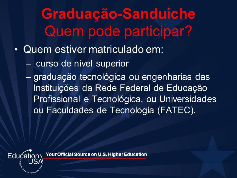 Your Official Source on U.S. Higher Education Graduação-Sanduíche Quem pode participar? Quem estiver matriculado em: – curso de nível superior –gradua
