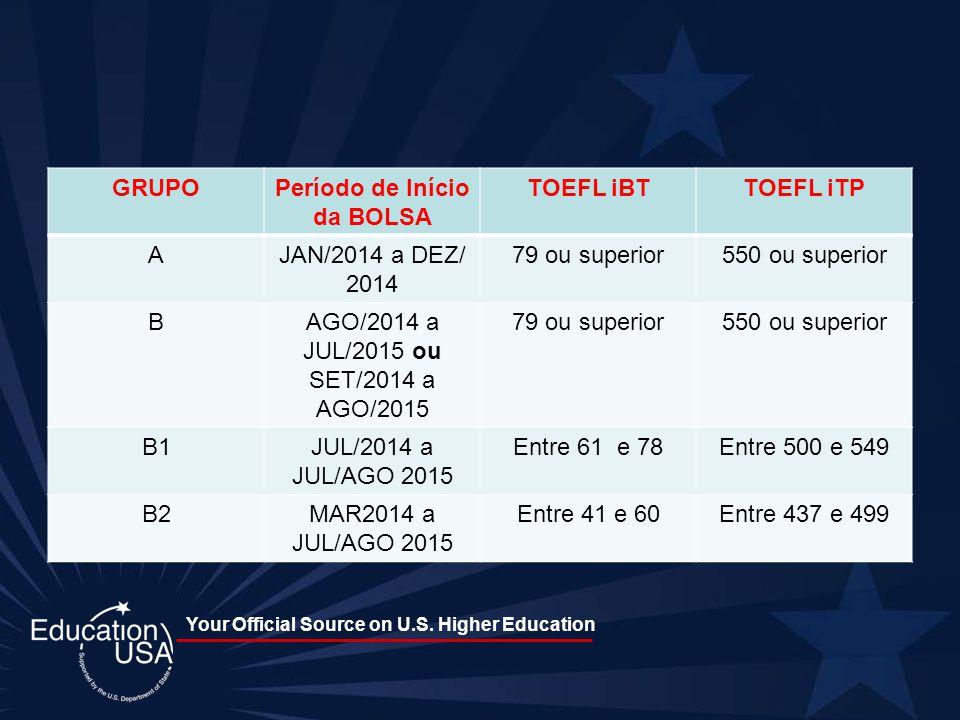 Your Official Source on U.S. Higher Education GRUPOPeríodo de Início da BOLSA TOEFL iBTTOEFL iTP AJAN/2014 a DEZ/ 2014 79 ou superior550 ou superior B