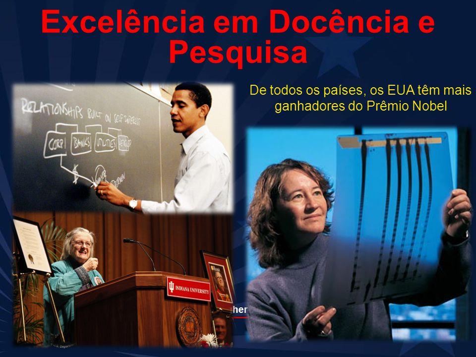 Your Official Source on U.S. Higher Education Excelência em Docência e Pesquisa De todos os países, os EUA têm mais ganhadores do Prêmio Nobel