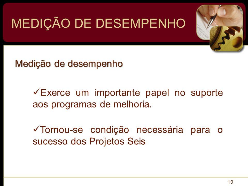 Medição de desempenho MEDIÇÃO DE DESEMPENHO 10 Exerce um importante papel no suporte aos programas de melhoria.