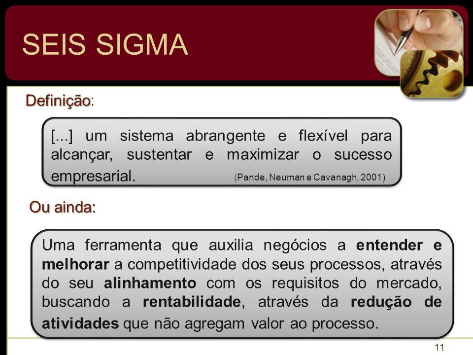 SEIS SIGMA 11 [...] um sistema abrangente e flexível para alcançar, sustentar e maximizar o sucesso empresarial.