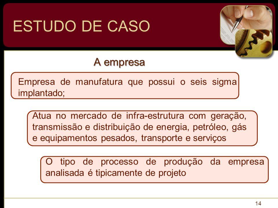 ESTUDO DE CASO A empresa 14 Empresa de manufatura que possui o seis sigma implantado; Atua no mercado de infra-estrutura com geração, transmissão e distribuição de energia, petróleo, gás e equipamentos pesados, transporte e serviços O tipo de processo de produção da empresa analisada é tipicamente de projeto