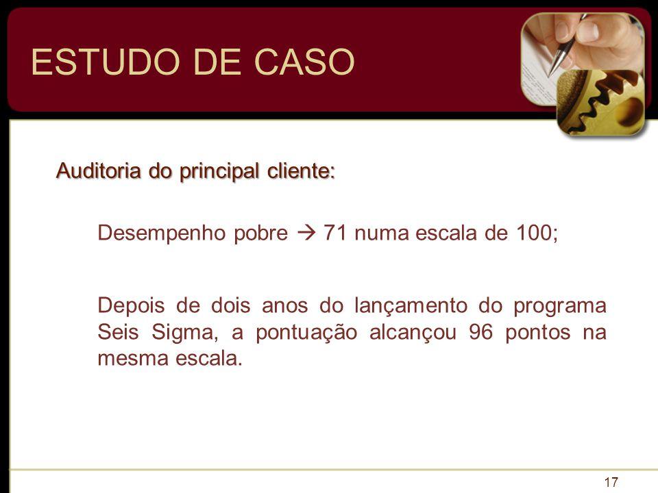 ESTUDO DE CASO 17 Desempenho pobre 71 numa escala de 100; Auditoria do principal cliente: Depois de dois anos do lançamento do programa Seis Sigma, a pontuação alcançou 96 pontos na mesma escala.