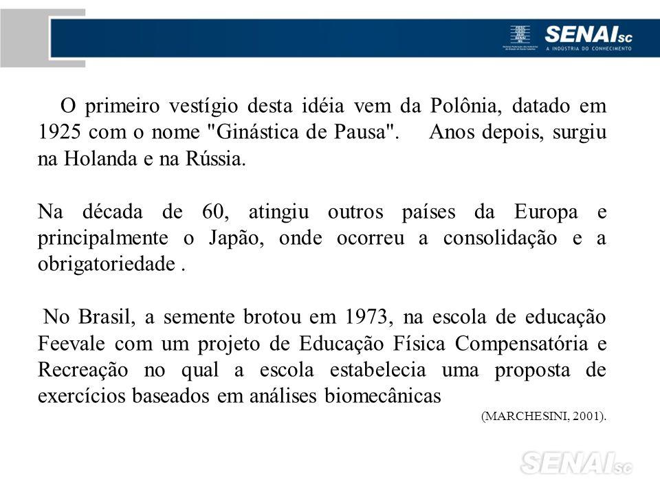 O primeiro vestígio desta idéia vem da Polônia, datado em 1925 com o nome