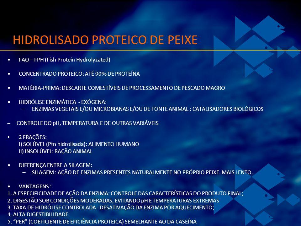 FAO – FPH (Fish Protein Hydrolyzated) CONCENTRADO PROTEICO: ATÉ 90% DE PROTEÍNA MATÉRIA-PRIMA: DESCARTE COMESTÍVEIS DE PROCESSAMENTO DE PESCADO MAGRO