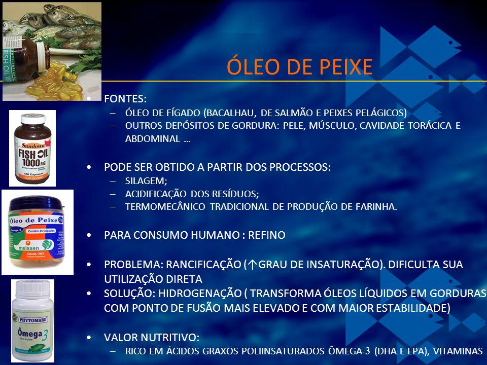 FONTES: –ÓLEO DE FÍGADO (BACALHAU, DE SALMÃO E PEIXES PELÁGICOS) –OUTROS DEPÓSITOS DE GORDURA: PELE, MÚSCULO, CAVIDADE TORÁCICA E ABDOMINAL … PODE SER