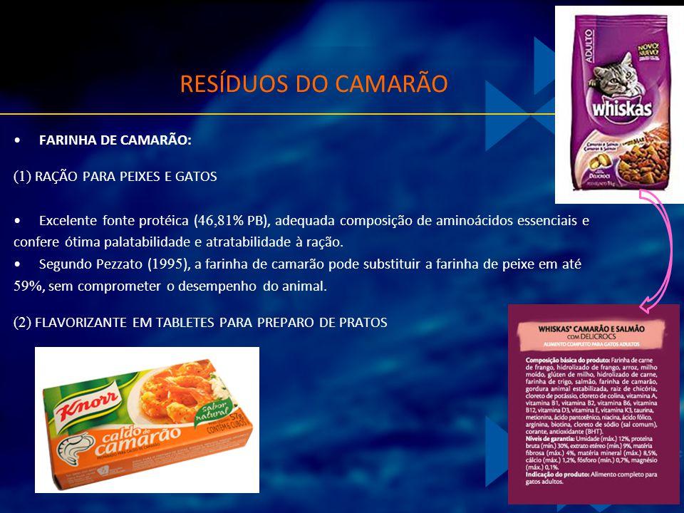 RESÍDUOS DO CAMARÃO FARINHA DE CAMARÃO: (1) RAÇÃO PARA PEIXES E GATOS Excelente fonte protéica ( 46,81 % PB), adequada composição de aminoácidos essen