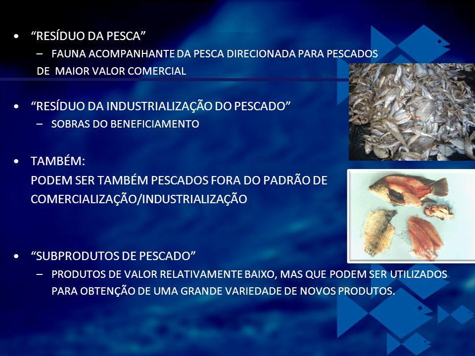 RESÍDUO DA PESCA –FAUNA ACOMPANHANTE DA PESCA DIRECIONADA PARA PESCADOS DE MAIOR VALOR COMERCIAL RESÍDUO DA INDUSTRIALIZAÇÃO DO PESCADO –SOBRAS DO BEN