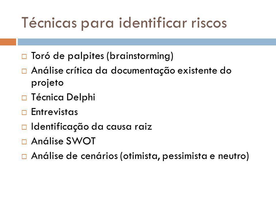 Técnicas para identificar riscos Toró de palpites (brainstorming) Análise crítica da documentação existente do projeto Técnica Delphi Entrevistas Iden