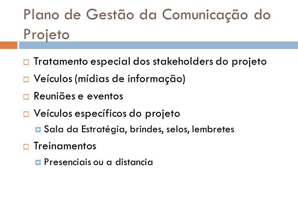 Plano de Gestão da Comunicação do Projeto Tratamento especial dos stakeholders do projeto Veículos (mídias de informação) Reuniões e eventos Veículos