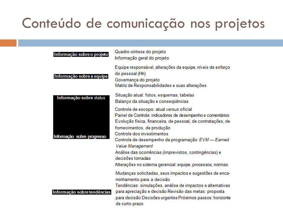 Conteúdo de comunicação nos projetos