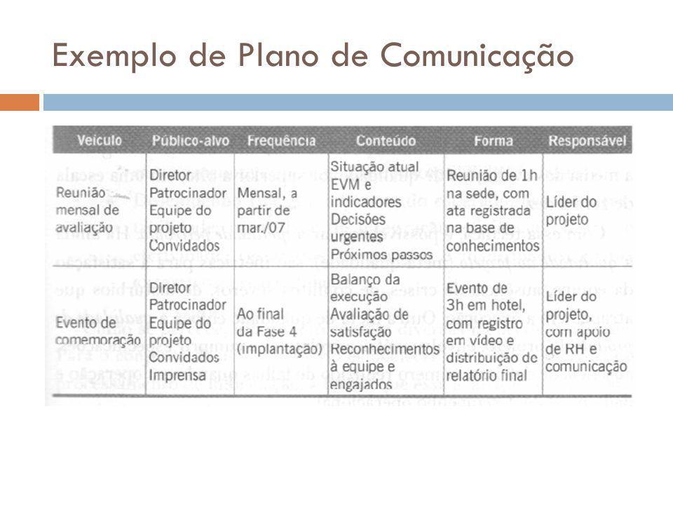 Exemplo de Plano de Comunicação