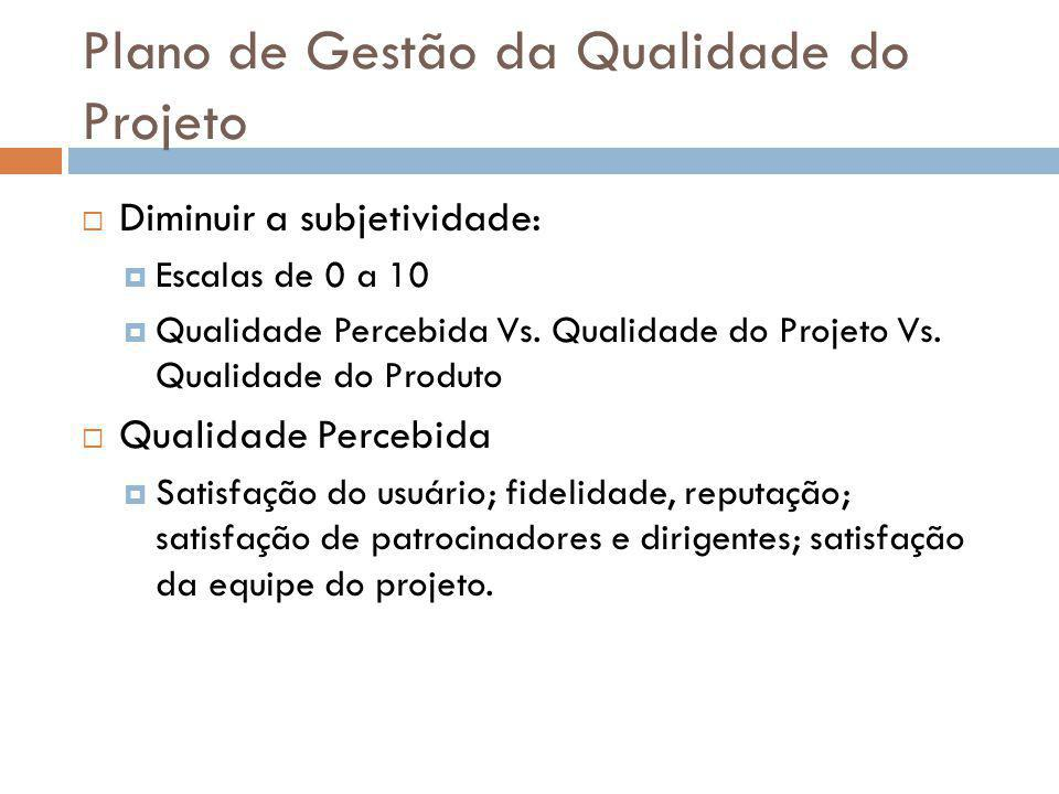 Plano de Gestão da Qualidade do Projeto Diminuir a subjetividade: Escalas de 0 a 10 Qualidade Percebida Vs. Qualidade do Projeto Vs. Qualidade do Prod