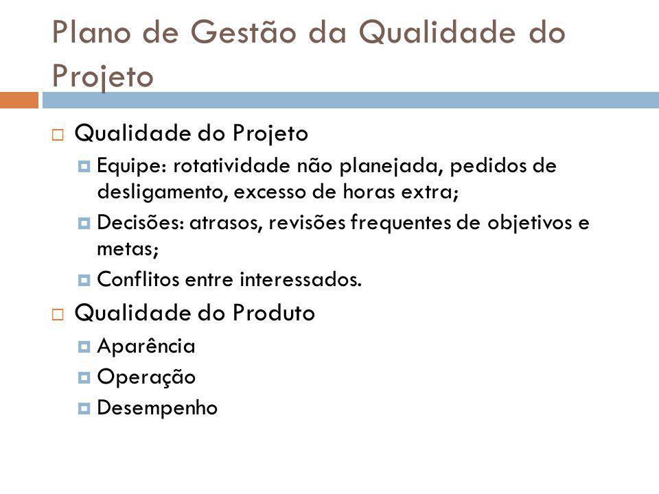 Plano de Gestão da Qualidade do Projeto Qualidade do Projeto Equipe: rotatividade não planejada, pedidos de desligamento, excesso de horas extra; Deci